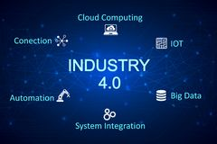 Industry 4.0 infographic factory of the future – stock vector royalty free illustration