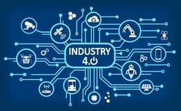 Industry 4.0 infographic factory of the future – for stock stock illustration