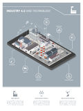 Industry 4.0 infographic. Isometric industrial park with people and vehicles on a smartphone, industry 4.0 and augmented reality concept Royalty Free Stock Photos