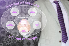 Industry 4.0 and IOT. The connection between Industry 4.0 and the Internet of things and services presented by a businessman in front of a gear background in Stock Image
