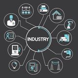 Industry and manufactoring icons, infographic Royalty Free Stock Photography