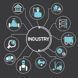 Industry and manufactoring icons, infographic Stock Image