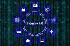 Industry 4.0 pillars digital revolution. Digital revolution of manufacturing concept explaining the pillars of industry 4.0 in blue circles on a digital vector illustration
