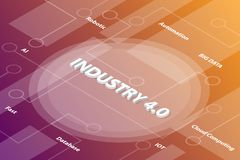 Industry revolution 4.0 words isometric 3d word text concept with some related text and dot connected - vector. Illustration royalty free illustration