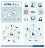 Industry 4.0. And smart productions infographics set: industrial revolution, productivity, technology and innovation royalty free illustration
