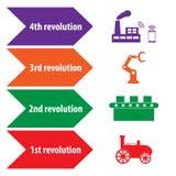 Industry 4.0 and 4th revolution. Illustration royalty free illustration