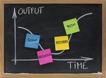 Ineenstorting, recessie, terugwinning, boom - conjunctuurcyclus Royalty-vrije Stock Foto
