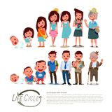 Infância do projeto de caráter do círculo da vida à idade avançada Homem e Fema ilustração do vetor
