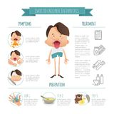 Infected children. Enterovirus. Hand-foot-mouth disease Infographics. Symptoms, prevention and treatment. Cartoon poster Stock Photos