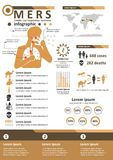 Infectious Disease Infographics - MERS. Simple flat style infographics components for health education poster about MERS, infectious disease caused by MERS-CoV Stock Image