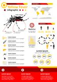 Infectious Disease Infographics - Yellow Fever. Simple flat style infographics components for health education poster about yellow fever, infectious disease Royalty Free Stock Photography