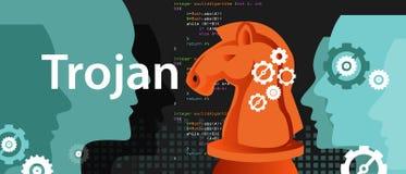Infektion för attack för säkerhet för Trojanska hästenvirusmal-ware cyber vektor illustrationer