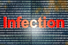 infezione Fotografia Stock