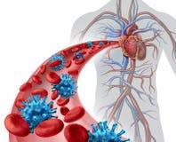 Infezione virale del sangue illustrazione di stock