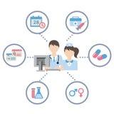 Infirmière de docteur vérifiant l'icône d'ordinateur Images libres de droits