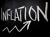 Inflación Fotografía de archivo libre de regalías
