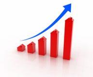 Inflación del gráfico de la casa Foto de archivo