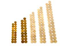 inflacja rozkład Zdjęcie Royalty Free