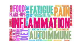 Inflammation Animated Word Cloud stock illustration