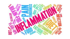 Inflammation animated word cloud royalty free illustration