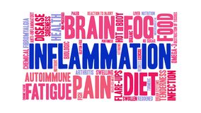 Inflammation animated word cloud vector illustration