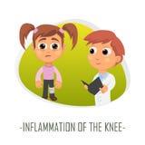 Inflammation av knäläkarundersökningbegreppet också vektor för coreldrawillustration Arkivbild