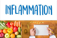 Inflammation Joint inflammation concept , Inflammation - Medi. Cal Report , lymph glands inflammation , allergies. dermatology. inflammatio royalty free stock image