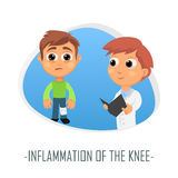 Inflammation of the knee medical concept. Vector illustration. Doctor and patient are talking in the hospital. Isolated on white background royalty free illustration