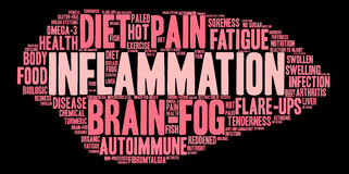 Inflammation Word Cloud. On a black background Royalty Free Stock Image