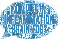 Inflammation Word Cloud. On a black background Stock Image