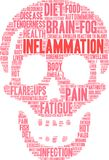 Inflammation Word Cloud Stock Photo