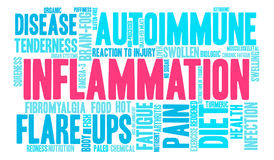 Inflammation Word Cloud. On a white background Royalty Free Stock Photography
