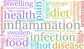 Inflammation Word Cloud. On a white background vector illustration
