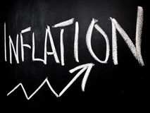 Inflation Royalty Free Stock Photography