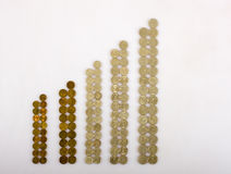 Inflation Royalty Free Stock Image