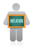 Inflation board sign concept illustration Stock Photography