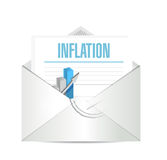 Inflation business mail sign concept Stock Photos