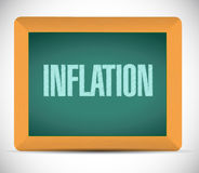 Inflation chalkboard sign concept illustration Stock Images