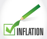 inflation check mark sign concept Stock Photo