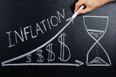 Inflation Concept Drawn On Blackboard Stock Image