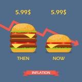 Inflation concept of hamburger Stock Photos
