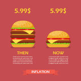 Inflation concept of hamburger Stock Photo