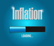 Inflation loading bar sign concept. Illustration design graphic Royalty Free Stock Photography