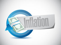 Inflation money cycle sign concept Royalty Free Stock Image