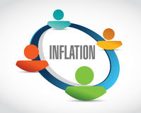 Inflation people sign concept illustration Royalty Free Stock Photos