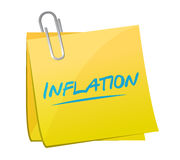 inflation post sign concept illustration Royalty Free Stock Image