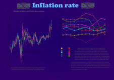 Inflation rate Stock Photos