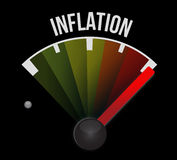 Inflation speedometer sign concept Royalty Free Stock Image