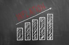 Inflationsstangen und -pfeil herauf Grafik auf Tafel oder Tafel lizenzfreies stockfoto