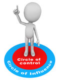 Influence and control. Circle of influence and control getting job done by expanding the circle of influence which is flexible rather than control which is only royalty free illustration